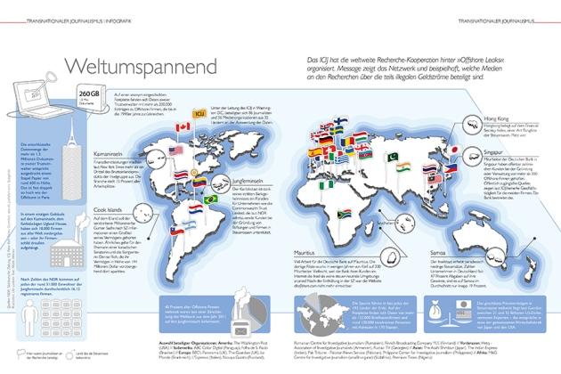 Message 03-2013_Infografik Offshore Leaks